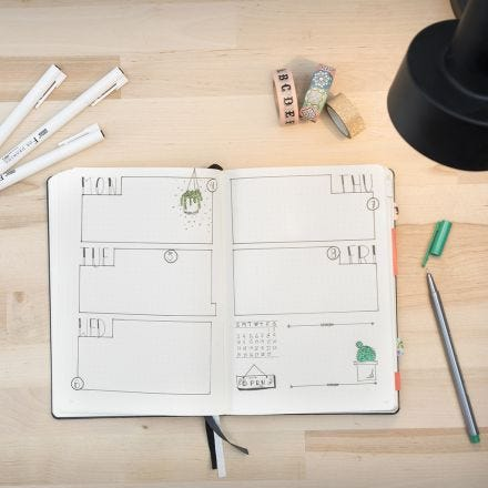 A Bullet Journal used as a Diary